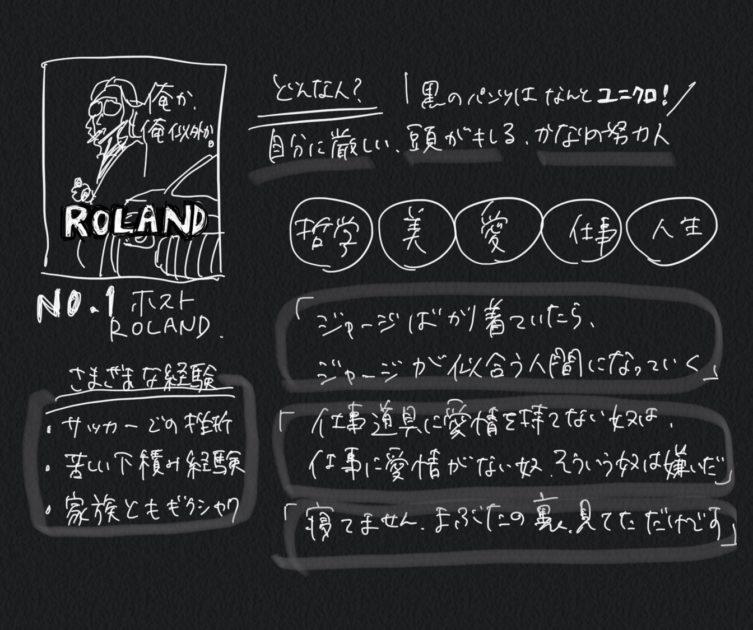 おすすめ本02. 「俺か、俺以外か。ローランドという生き方」