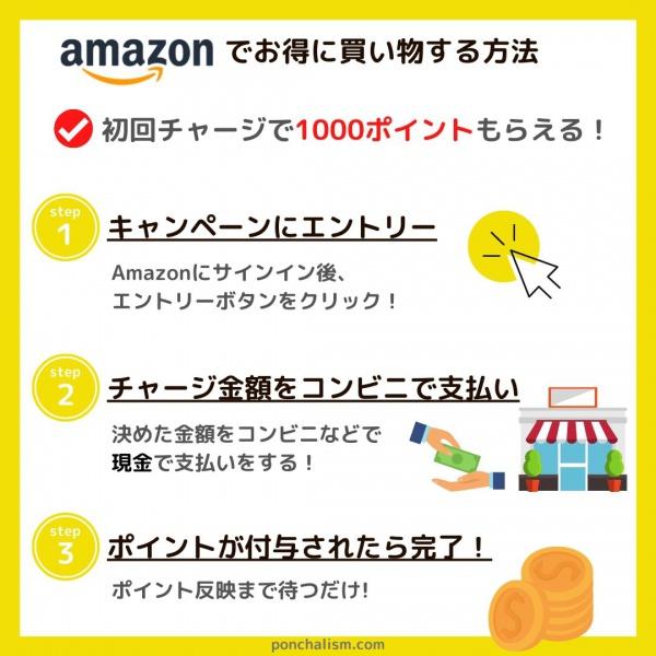 Amazonのチャージの方法