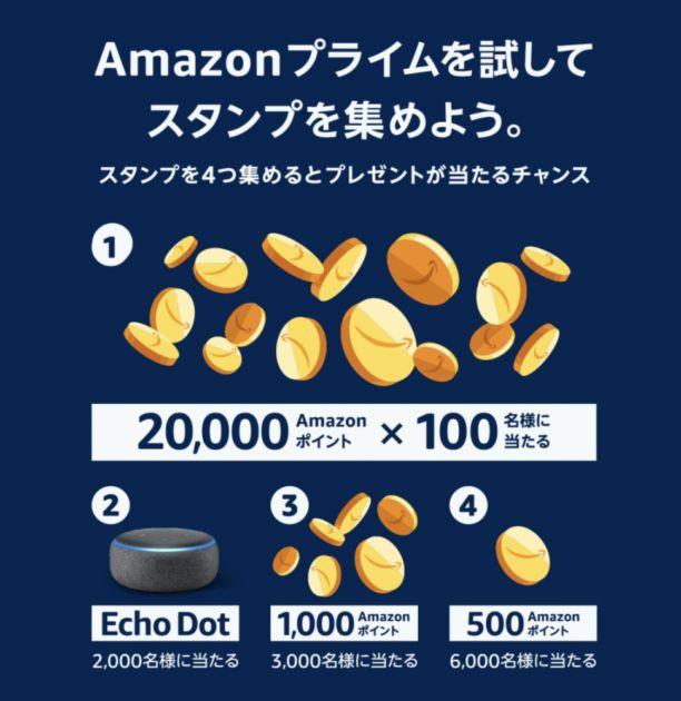 Amazonプライムデーのスタンプラリー
